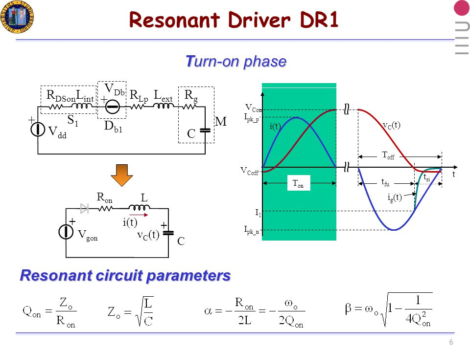 6 Resonant Driver DR1 Turn-on phase t ri T on t fu V Con I pk_p V Coff I pk_n t v C (t) i(t) I1I1 T off i g (t) V dd + S1S1 D b1 R DSon C L ext M L int + V Db R Lp RgRg V gon + R on L C + v C (t) i(t) Resonant circuit parameters