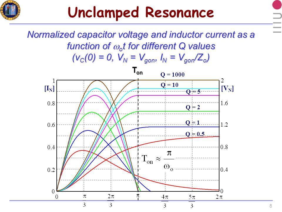 19 Losses Comparison S 1,2 = IRF7319S 1,2 = IRF7319 D b1,2, D cl, and D c1,2 = STPS1L40UD b1,2, D cl, and D c1,2 = STPS1L40U Switching frequency: f sw = 1.8MHzSwitching frequency: f sw = 1.8MHz Maximum diode voltage drop: V Dc = V Db = 0.63VMaximum diode voltage drop: V Dc = V Db = 0.63V External inductance parasitic resistance: R Lp = 200mExternal inductance parasitic resistance: R Lp = 200m External inductance: L ext = 30nH (DR1), L ext = 35nH (DR2), L ext = 30nH (DR3)External inductance: L ext = 30nH (DR1), L ext = 35nH (DR2), L ext = 30nH (DR3) Internal gate resistance: R g = 0.25Internal gate resistance: R g = 0.25 Equivalent gate capacitance: C = 10nFEquivalent gate capacitance: C = 10nF Supply voltage: V dd = 5V (DR1), V dd = 6.8V (DR2), V dd = 3.85V (DR3)Supply voltage: V dd = 5V (DR1), V dd = 6.8V (DR2), V dd = 3.85V (DR3) VRM output voltage for DR1: V o = 1.3VVRM output voltage for DR1: V o = 1.3V Driver parameters: