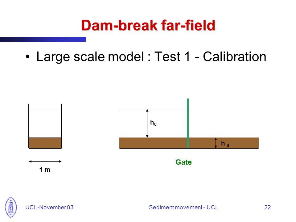 UCL-November 03Sediment movement - UCL22 Dam-break far-field Large scale model : Test 1 - Calibration h s h0h0 Gate 1 m