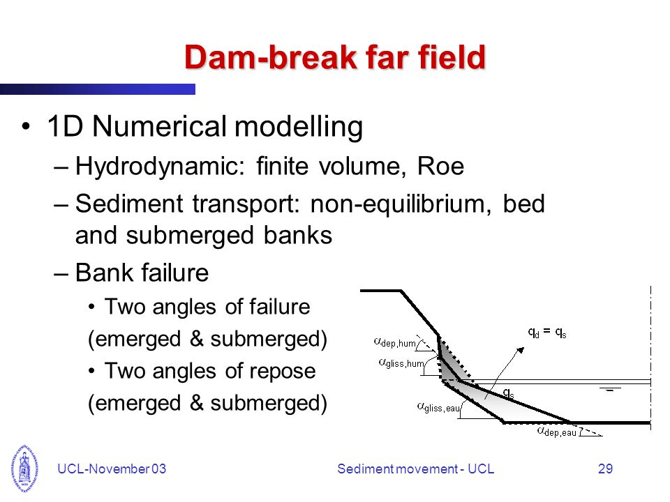UCL-November 03Sediment movement - UCL29 Dam-break far field 1D Numerical modelling –Hydrodynamic: finite volume, Roe –Sediment transport: non-equilibrium, bed and submerged banks –Bank failure Two angles of failure (emerged & submerged) Two angles of repose (emerged & submerged)