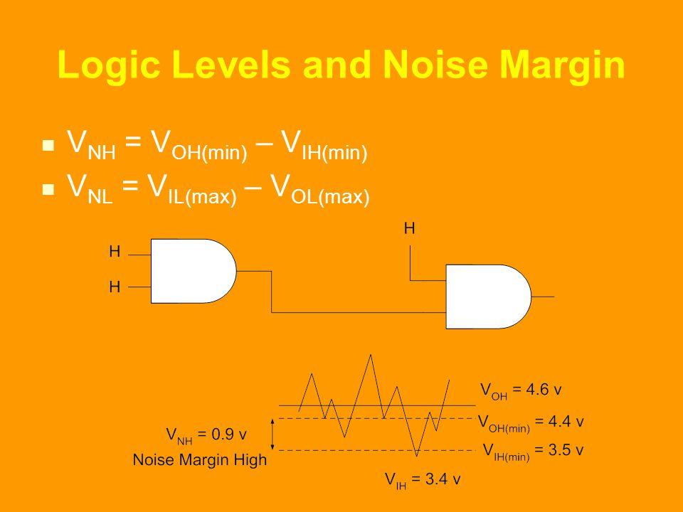 Logic Levels and Noise Margin V NH = V OH(min) – V IH(min) V NL = V IL(max) – V OL(max)