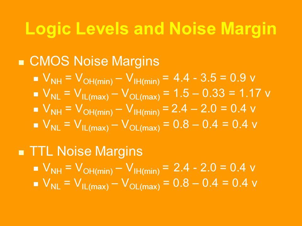 Logic Levels and Noise Margin CMOS Noise Margins V NH = V OH(min) – V IH(min) = 4.4 - 3.5 = 0.9 v V NL = V IL(max) – V OL(max) = 1.5 – 0.33 = 1.17 v V NH = V OH(min) – V IH(min) = 2.4 – 2.0 = 0.4 v V NL = V IL(max) – V OL(max) = 0.8 – 0.4 = 0.4 v TTL Noise Margins V NH = V OH(min) – V IH(min) = 2.4 - 2.0 = 0.4 v V NL = V IL(max) – V OL(max) = 0.8 – 0.4 = 0.4 v