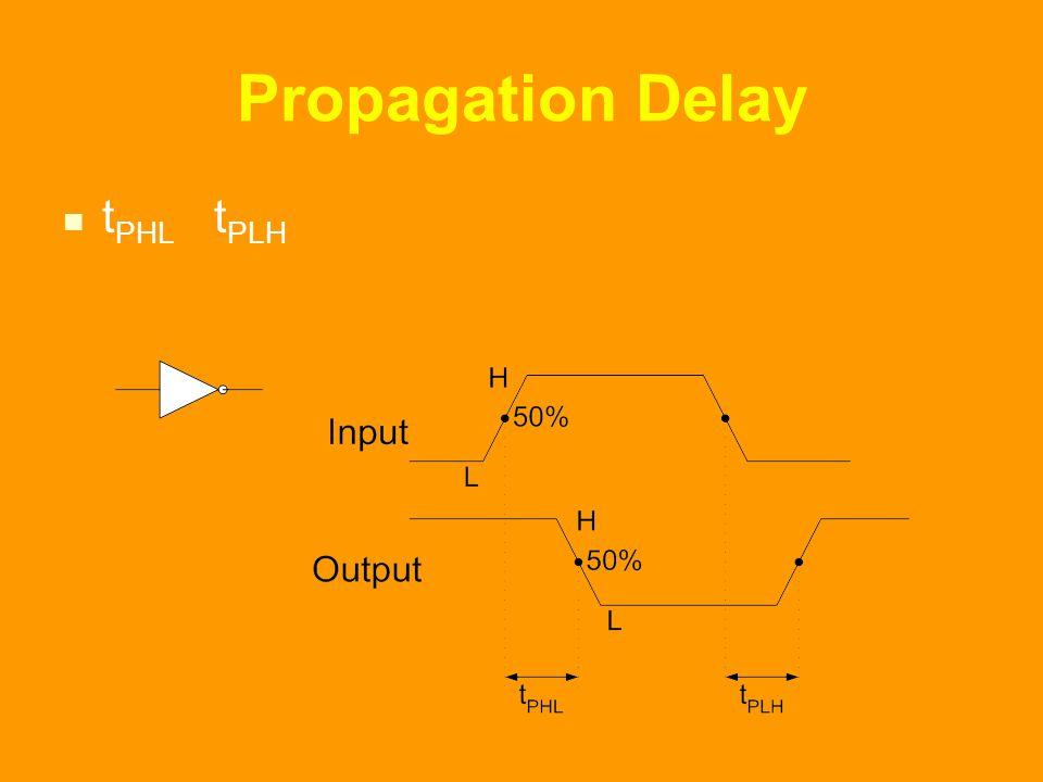 Propagation Delay t PHL t PLH