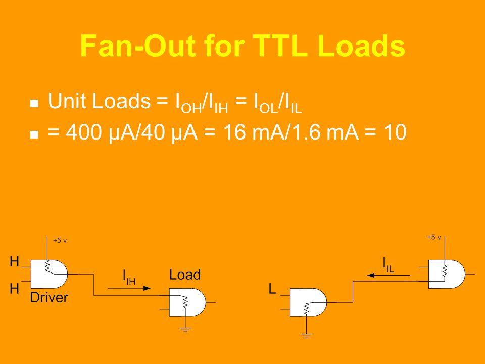 Fan-Out for TTL Loads Unit Loads = I OH /I IH = I OL /I IL = 400 μA/40 μA = 16 mA/1.6 mA = 10