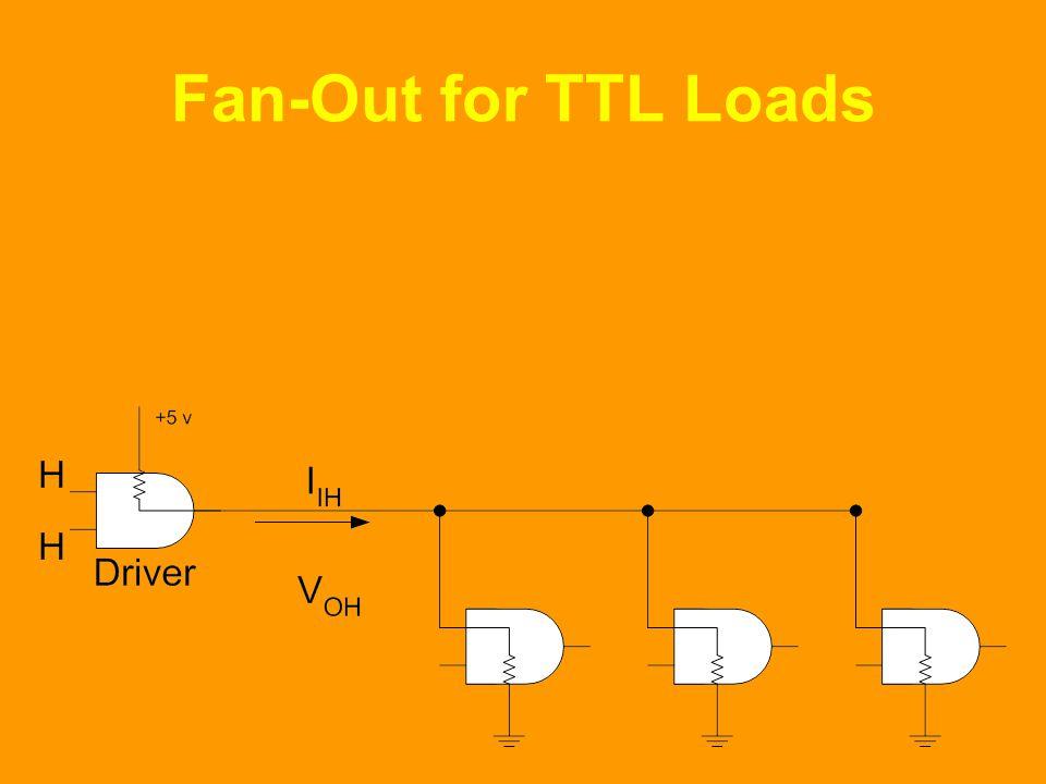 Fan-Out for TTL Loads