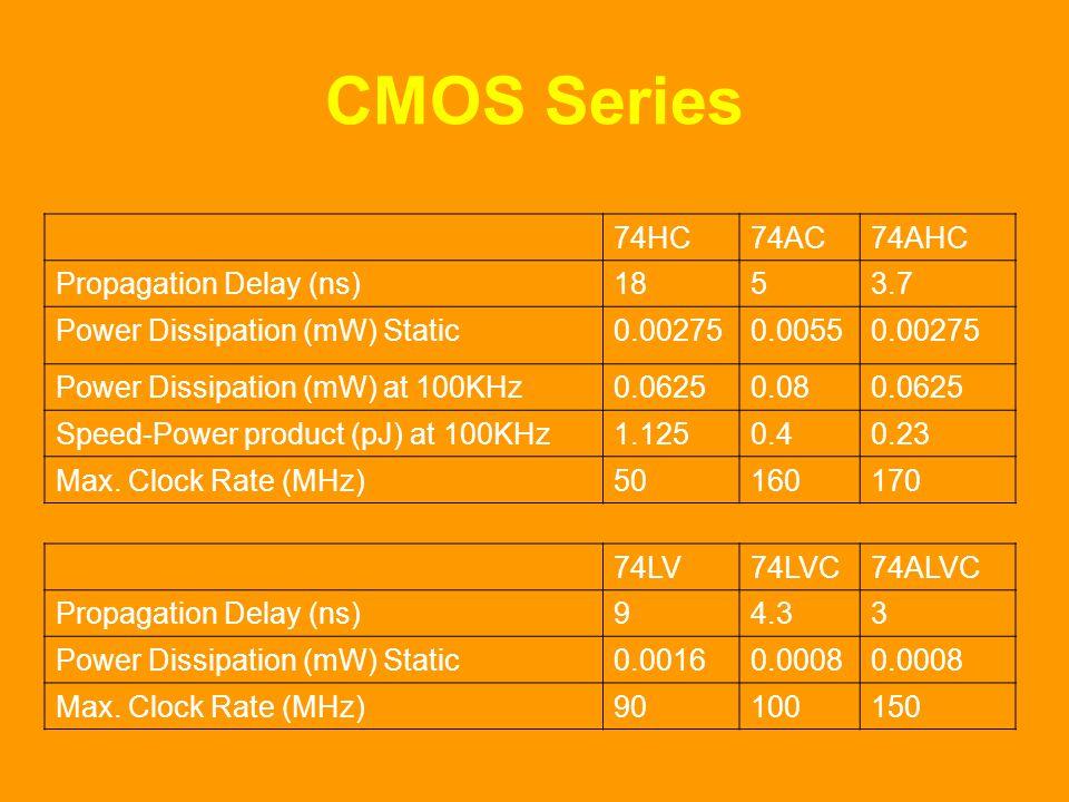 CMOS Series 74HC74AC74AHC Propagation Delay (ns)1853.7 Power Dissipation (mW) Static0.002750.00550.00275 Power Dissipation (mW) at 100KHz0.06250.080.0625 Speed-Power product (pJ) at 100KHz1.1250.40.23 Max.