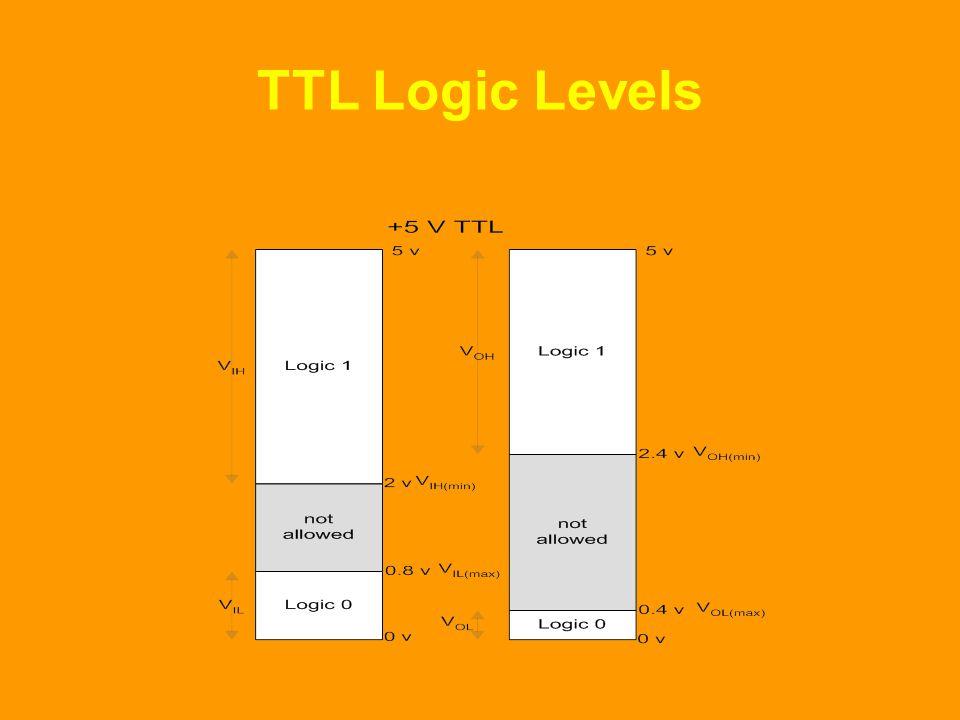TTL Logic Levels