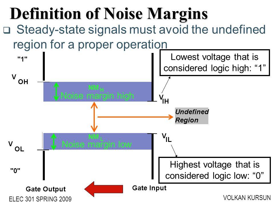 ELEC 301 SPRING 2009 VOLKAN KURSUN Definition of Noise Margins Noise margin high Noise margin low V IH V IL Undefined Region