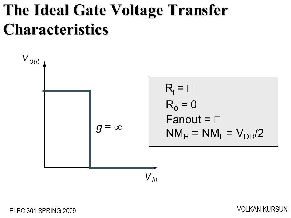 ELEC 301 SPRING 2009 VOLKAN KURSUN The Ideal Gate Voltage Transfer Characteristics R i = R o = 0 Fanout = NM H = NM L = V DD /2 g = V in V out