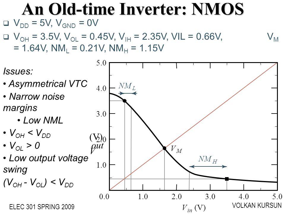 ELEC 301 SPRING 2009 VOLKAN KURSUN An Old-time Inverter: NMOS NM H V in (V) V out (V) NM L V M 0.0 1.0 2.0 3.0 4.0 5.0 1.02.03.04.05.0 V DD = 5V, V GN