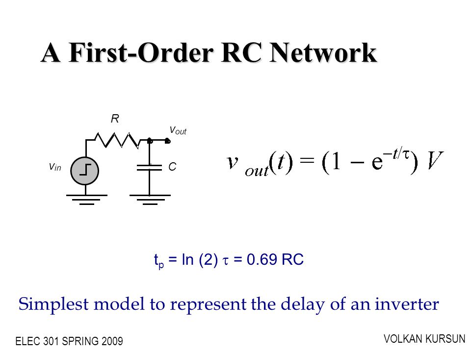 ELEC 301 SPRING 2009 VOLKAN KURSUN A First-Order RC Network v out v in C R t p = ln (2) = 0.69 RC Simplest model to represent the delay of an inverter