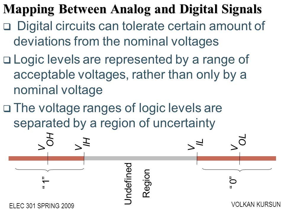 ELEC 301 SPRING 2009 VOLKAN KURSUN Mapping Between Analog and Digital Signals 0 V OL V IL V IH V OH Undefined Region 1 Digital circuits can tolerate c