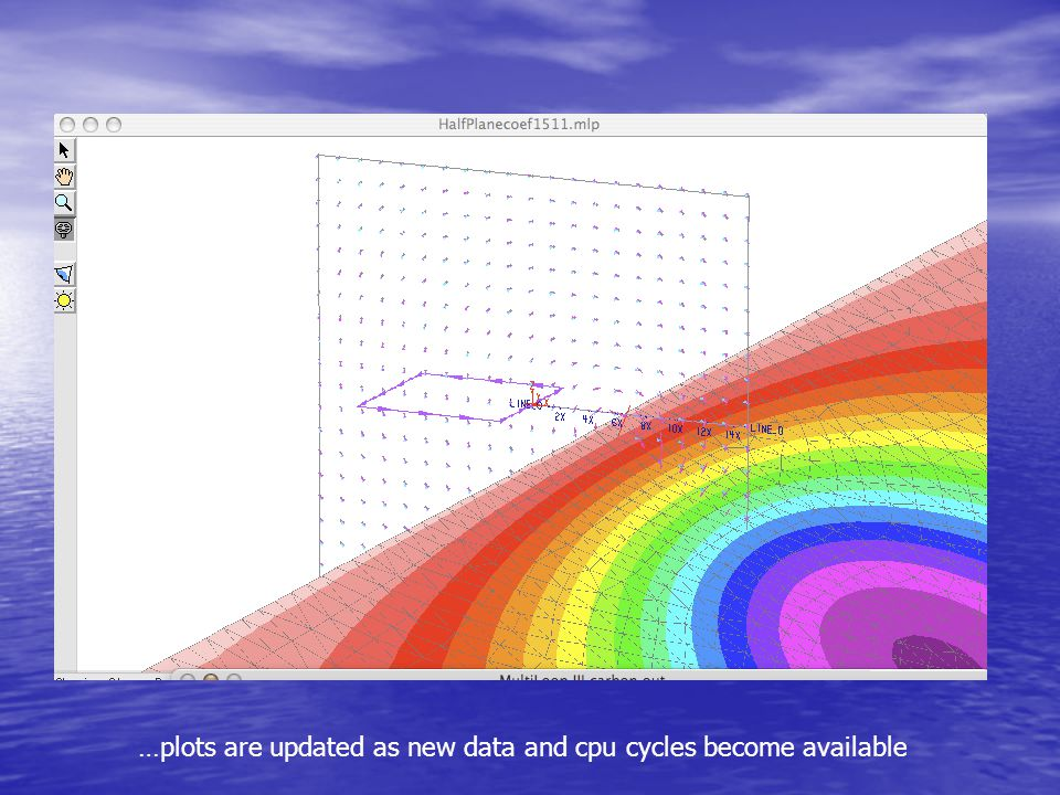…plots are updated as new data and cpu cycles become available