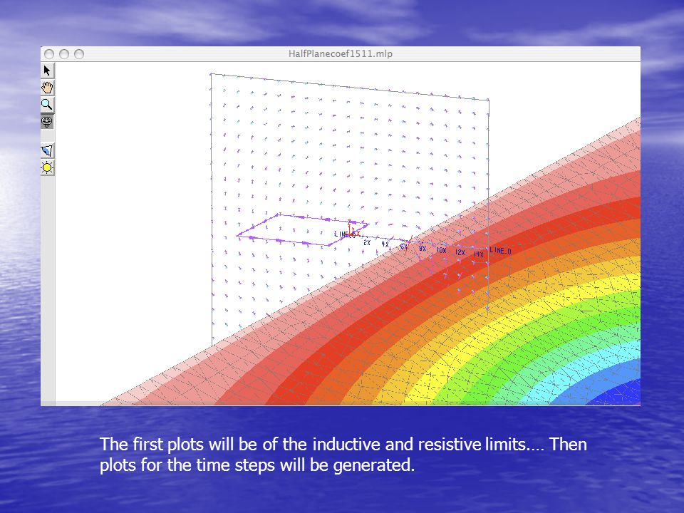 The first plots will be of the inductive and resistive limits.… Then plots for the time steps will be generated.