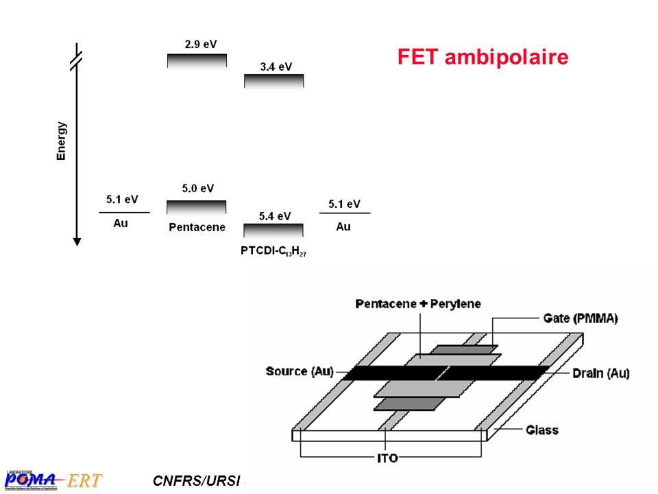 10 ERT CNFRS/URSI Journées Scientifiques 2007 FET ambipolaire