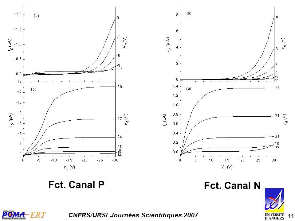 11 ERT CNFRS/URSI Journées Scientifiques 2007 Fct. Canal P Fct. Canal N