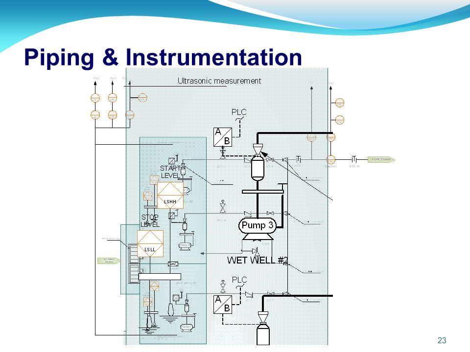 23 Piping & Instrumentation