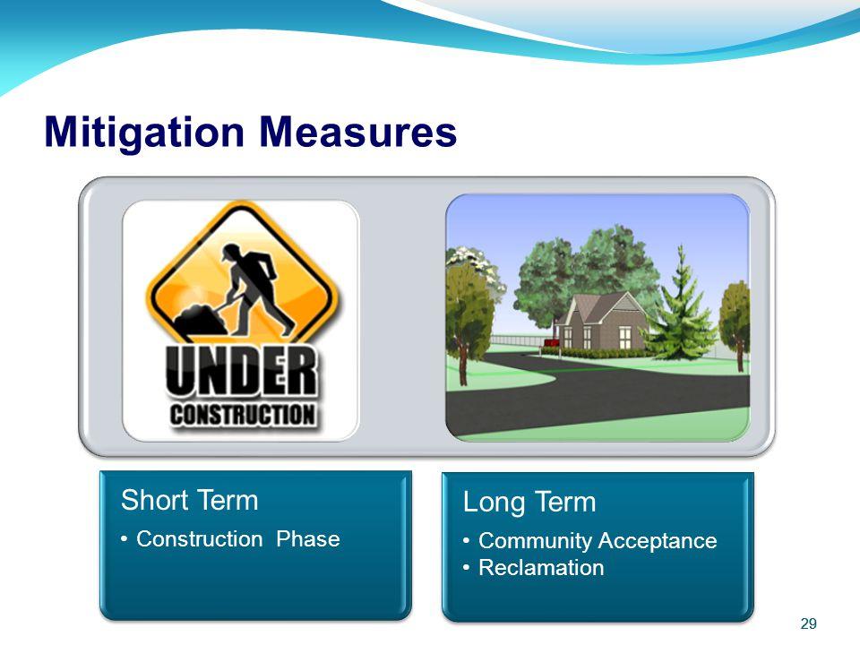 29 Mitigation Measures Short Term Construction Phase Long Term Community Acceptance Reclamation 29
