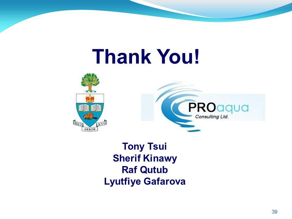 39 Tony Tsui Sherif Kinawy Raf Qutub Lyutfiye Gafarova Thank You!