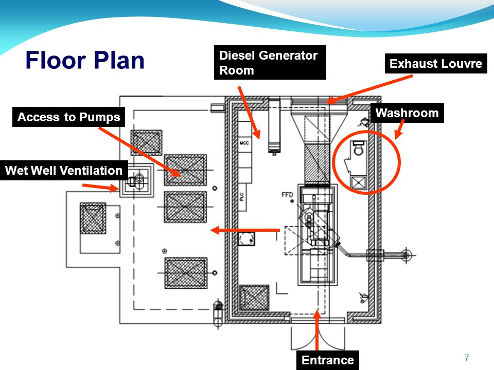 7 Floor Plan Access to Pumps Diesel Generator Room Washroom Entrance Wet Well Ventilation Exhaust Louvre