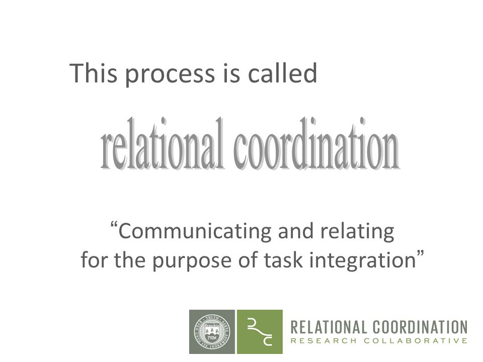 This process is called Communicating and relating for the purpose of task integration