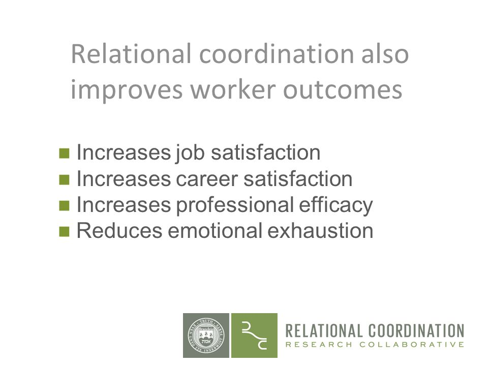 Relational coordination also improves worker outcomes Increases job satisfaction Increases career satisfaction Increases professional efficacy Reduces