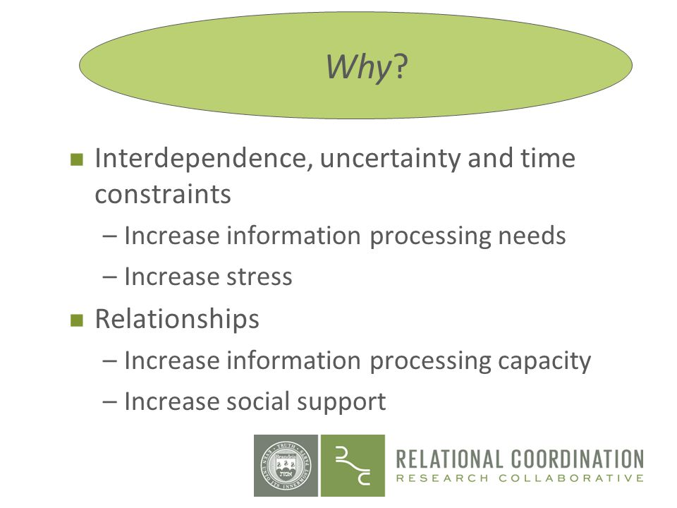 Why? n Interdependence, uncertainty and time constraints –Increase information processing needs –Increase stress n Relationships –Increase information