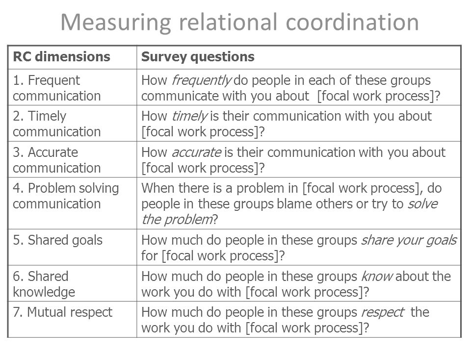 Measuring relational coordination RC dimensionsSurvey questions 1. Frequent communication How frequently do people in each of these groups communicate