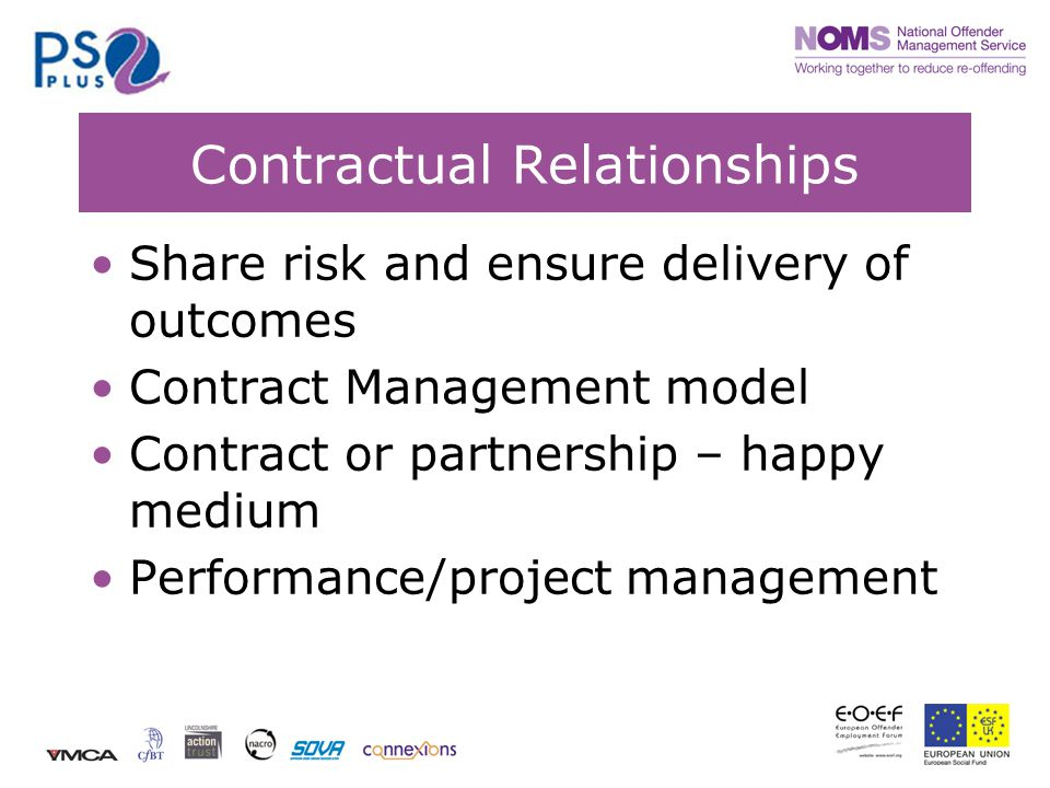 Contractual Relationships Share risk and ensure delivery of outcomes Contract Management model Contract or partnership – happy medium Performance/project management