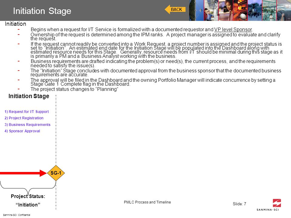 Sanmina-SCI Confidential PMLC Process and Timeline Slide: 7 Initiation Stage BACK Initiation - Begins when a request for I/T Service is formalized wit