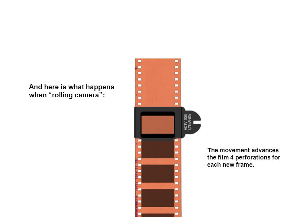 And here is what happens when rolling camera: The movement advances the film 4 perforations for each new frame.