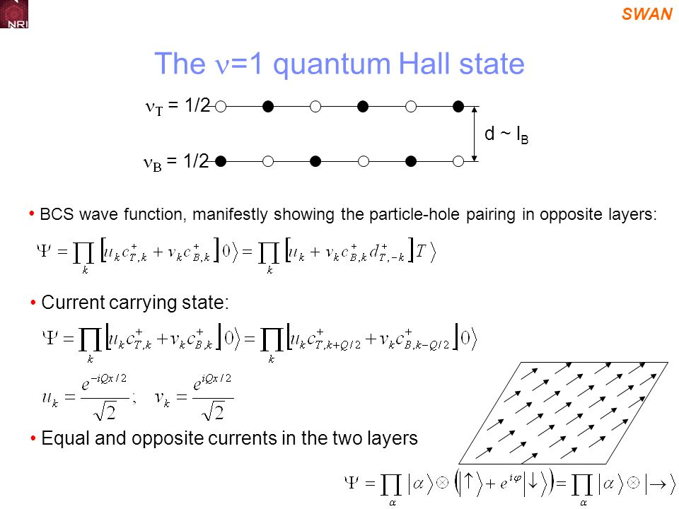 SWAN The =1 quantum Hall state = 1/2 d ~ l B BCS wave function, manifestly showing the particle-hole pairing in opposite layers: Current carrying state: Equal and opposite currents in the two layers