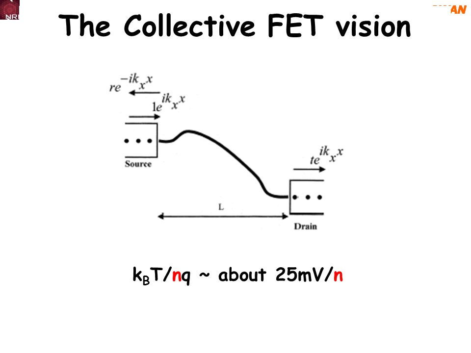 SWAN The Collective FET vision k B T/nq ~ about 25mV/n