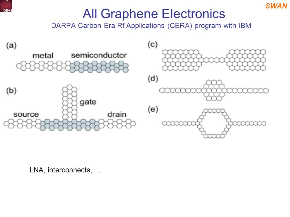 SWAN All Graphene Electronics DARPA Carbon Era Rf Applications (CERA) program with IBM LNA, interconnects, …