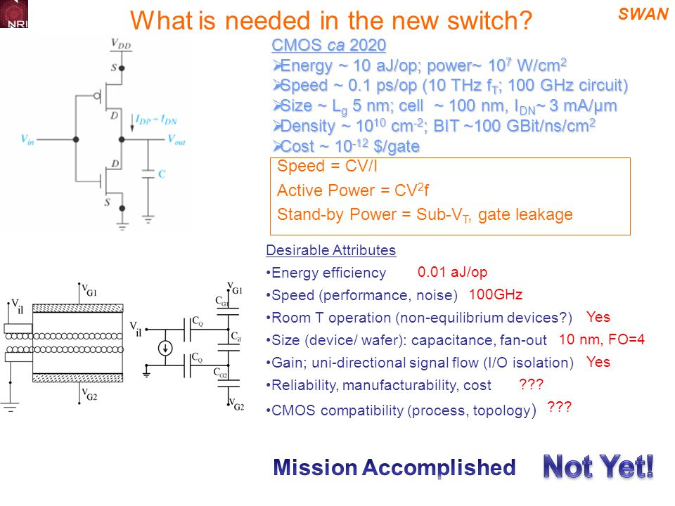 SWAN What is needed in the new switch.
