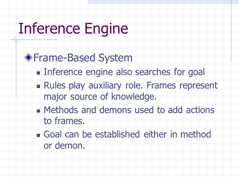 Inference Engine Frame-Based System Inference engine also searches for goal Rules play auxiliary role.
