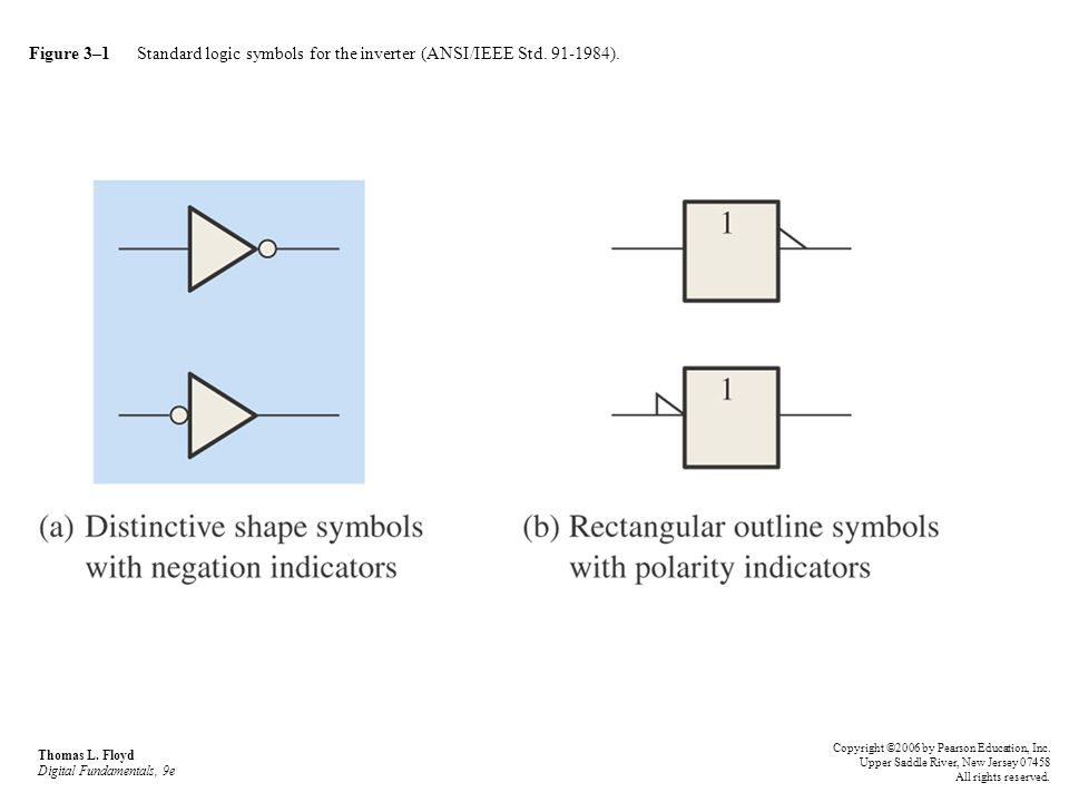 Figure 3–62 Logic symbols for hex inverter (04 suffix) and quad 2-input NAND (00 suffix).