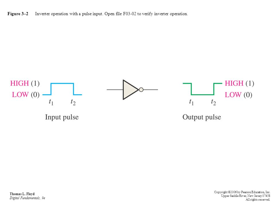 Figure 3–2 Inverter operation with a pulse input. Open file F03-02 to verify inverter operation. Thomas L. Floyd Digital Fundamentals, 9e Copyright ©2