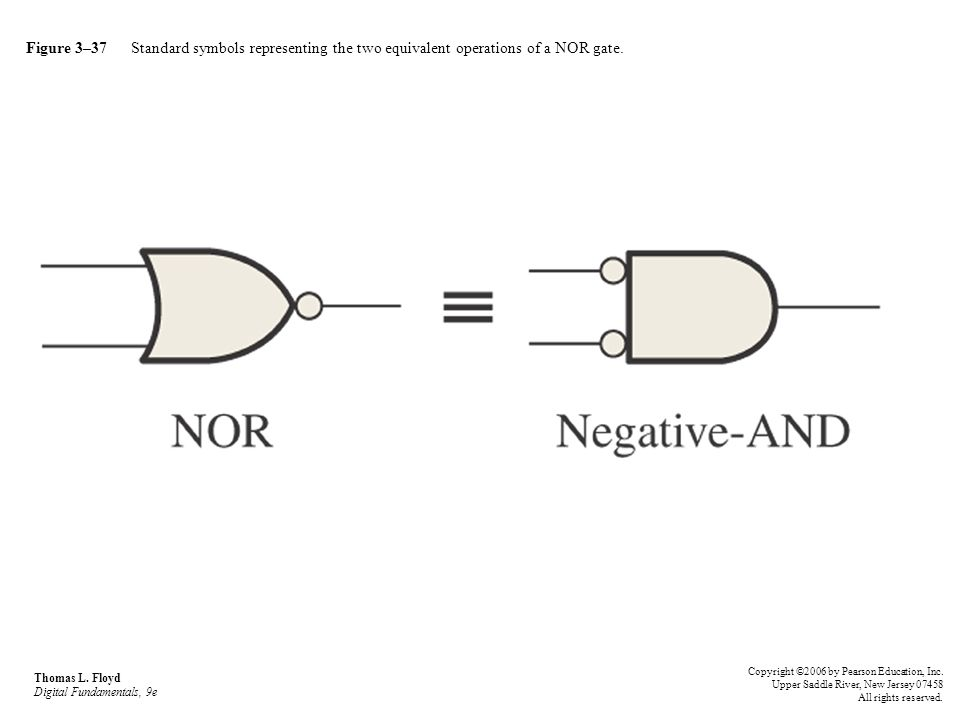 Figure 3–37 Standard symbols representing the two equivalent operations of a NOR gate. Thomas L. Floyd Digital Fundamentals, 9e Copyright ©2006 by Pea