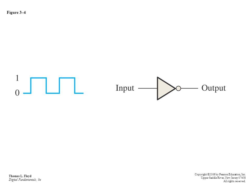 Figure 3–5 Thomas L.Floyd Digital Fundamentals, 9e Copyright ©2006 by Pearson Education, Inc.