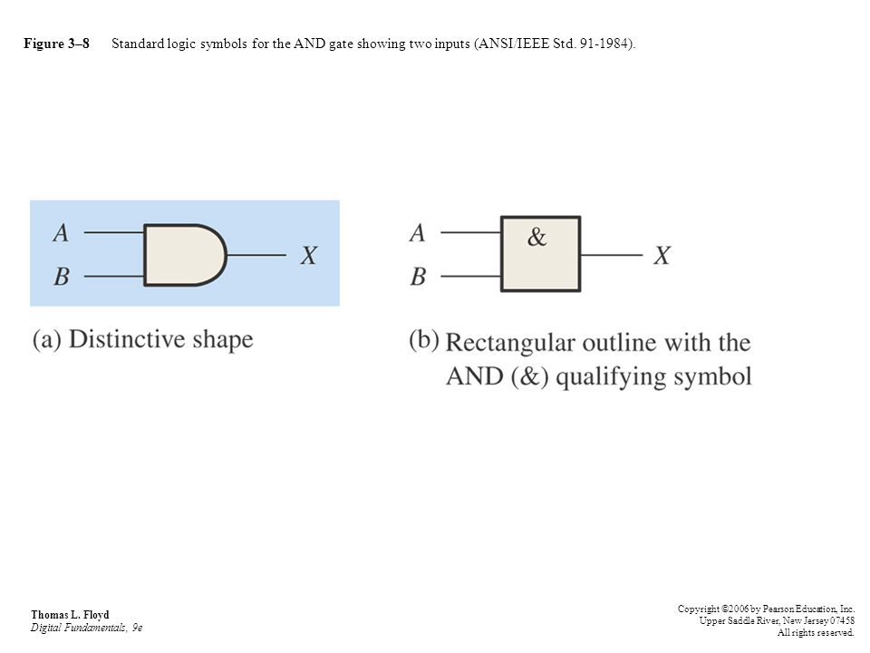 Figure 3–39 Thomas L.Floyd Digital Fundamentals, 9e Copyright ©2006 by Pearson Education, Inc.