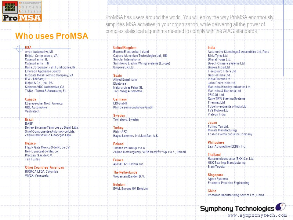 www.symphonytech.com Who uses ProMSA ProMSA has users around the world.