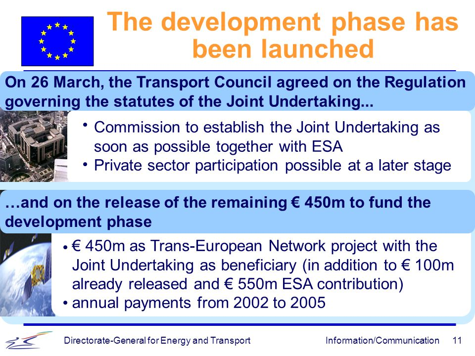 Directorate-General for Energy and TransportInformation/Communication11 The development phase has been launched Commission to establish the Joint Unde