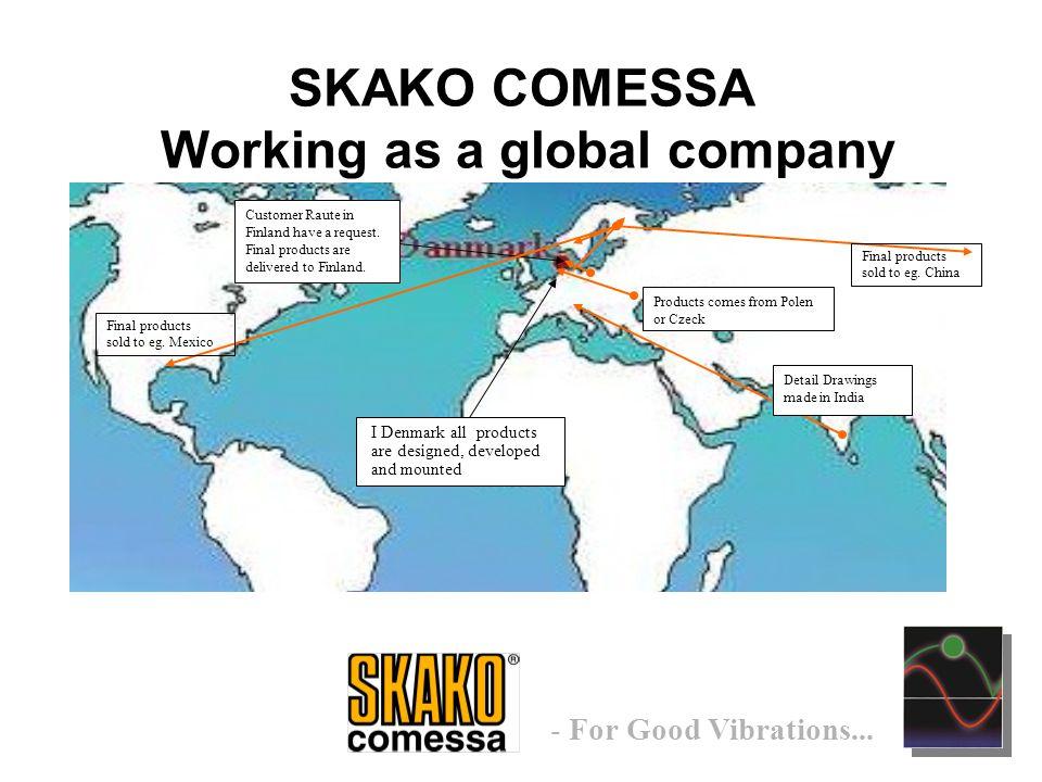 - For Good Vibrations... WWW.SKAKO-VIBRATION.COM