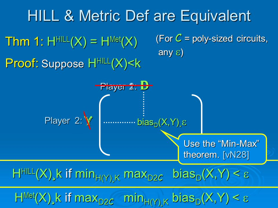 HILL & Metric Def are Equivalent H HILL (X)¸k if min H(Y)¸K max D2C bias D (X,Y) < H HILL (X)¸k if min H(Y)¸K max D2C bias D (X,Y) < H Met (X)¸k if ma