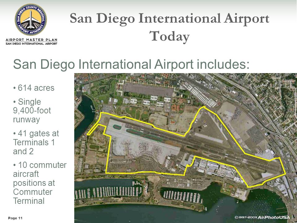 Page 11 San Diego International Airport Today San Diego International Airport includes: 614 acres Single 9,400-foot runway 41 gates at Terminals 1 and