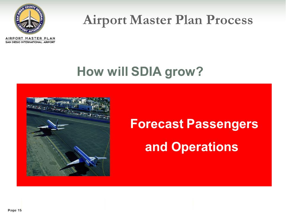 Page 19 Forecast Passengers and Operations Airport Master Plan Process How will SDIA grow?