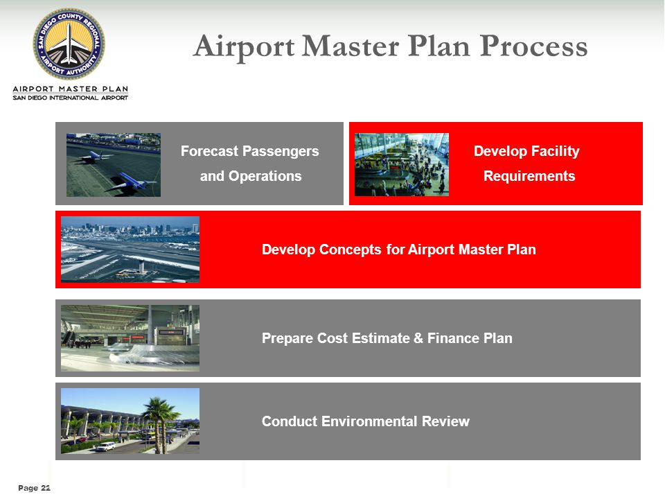 Page 22 Conduct Environmental Review Forecast Passengers and Operations Develop Facility Requirements Develop Concepts for Airport Master Plan Prepare