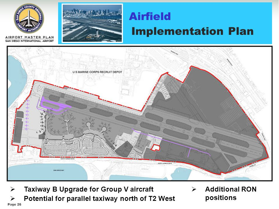 Page 26 Taxiway B Upgrade for Group V aircraft Potential for parallel taxiway north of T2 West Additional RON positions Airfield Implementation Plan