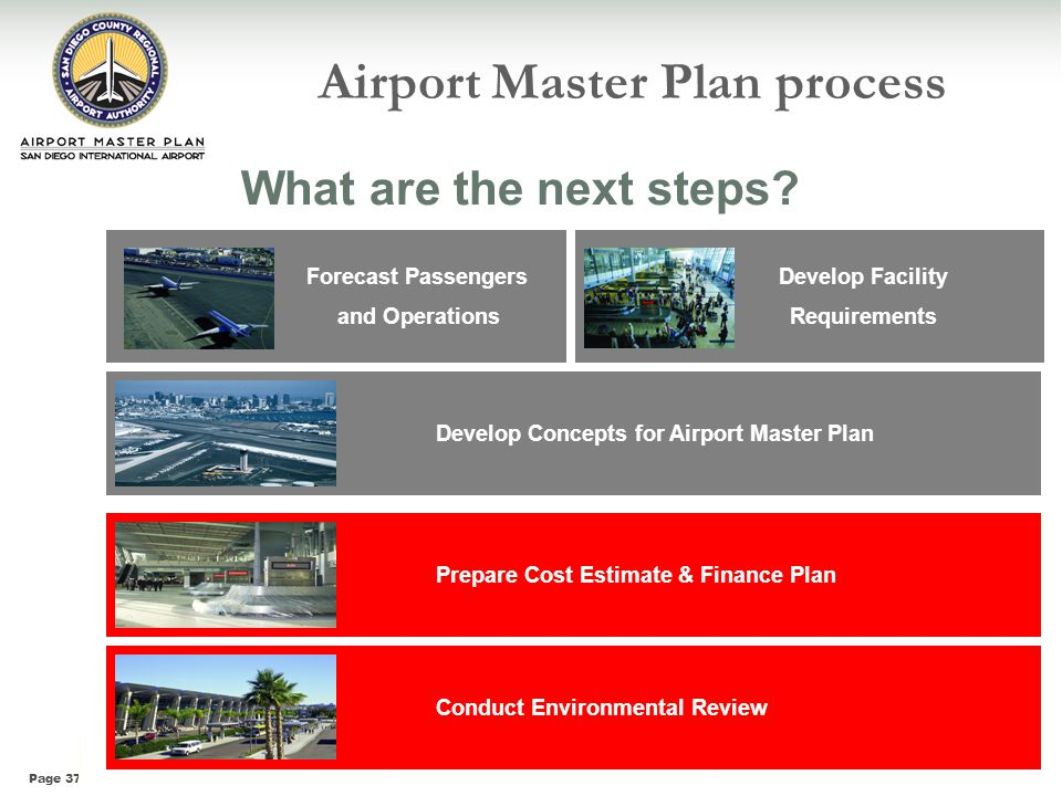 Page 37 Airport Master Plan process Conduct Environmental Review Forecast Passengers and Operations Develop Facility Requirements Develop Concepts for